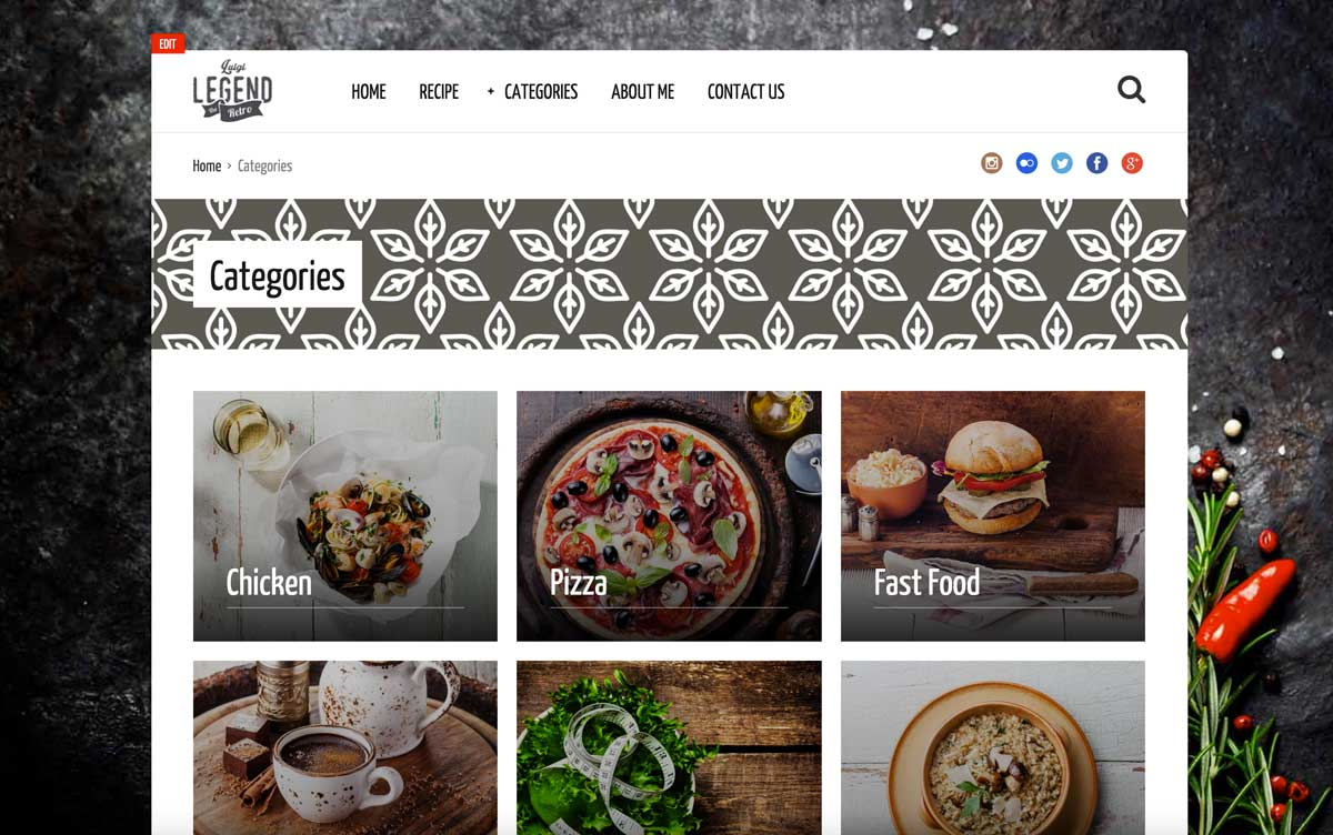 Neptune premium wordpress theme user manual page with categoriescustom links forumfinder Image collections